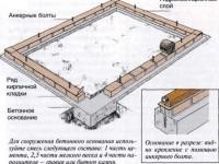 Теплица из поликарбоната своими руками: чертежи, схемы и проекты. 89 фото постройки теплиц