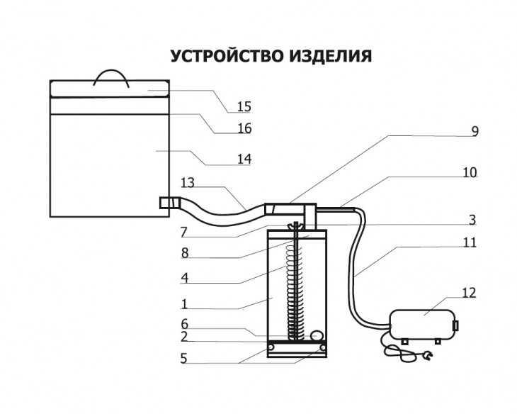 Схема коптильни холодного копчения фото 422
