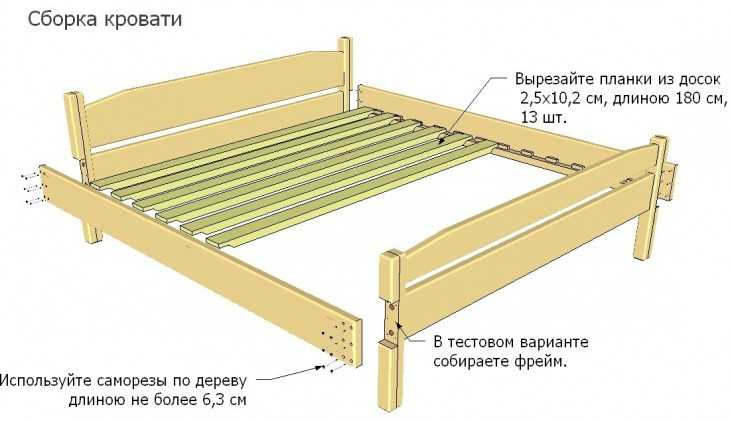 Деревянная кровать из массива