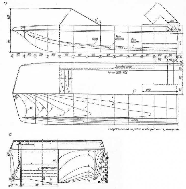 лодка север 420 чертежи