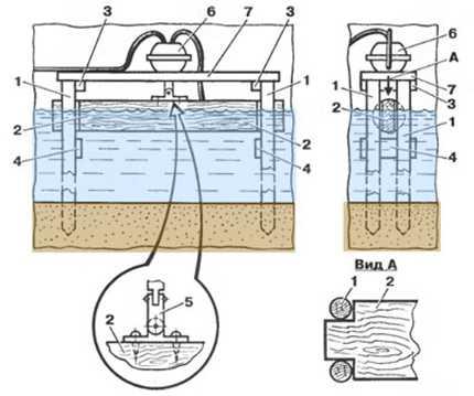 Как своими руками сделать насос для воды