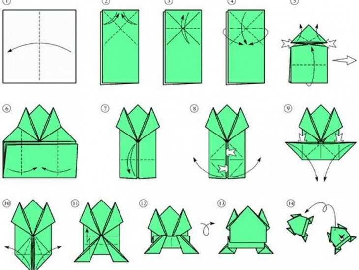 Поделки из бумаги по этапно