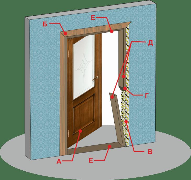 Установка дверного проёма своими руками 9
