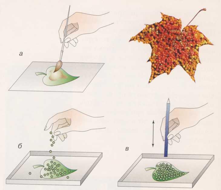 Как делать рисунки из листка